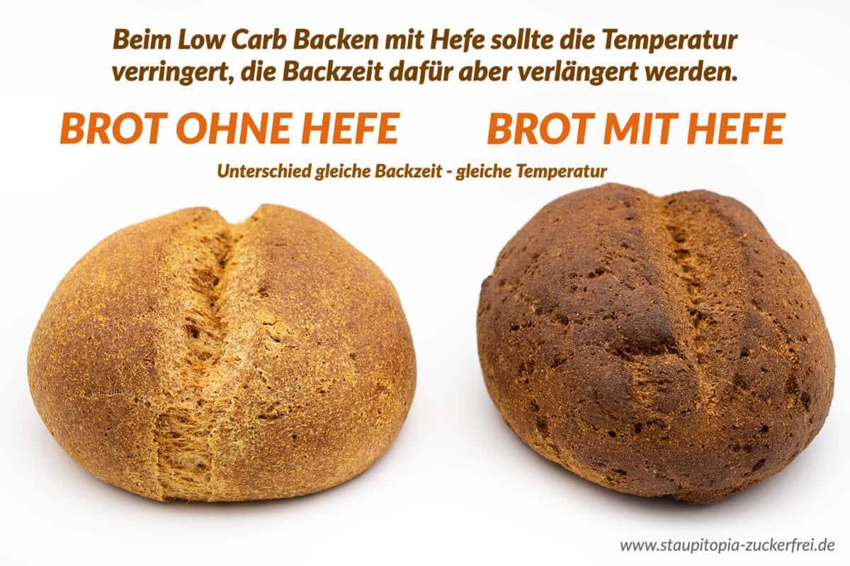 Low Carb Brot ohne Hefe und mit Hefe